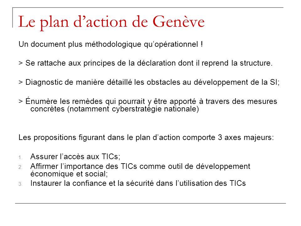 Le plan daction de Genève Un document plus méthodologique quopérationnel ! > Se rattache aux principes de la déclaration dont il reprend la structure.