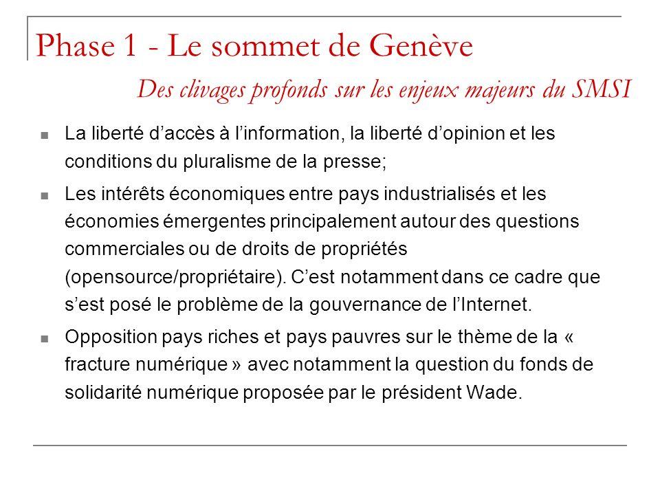 Phase 1 - Le sommet de Genève Des clivages profonds sur les enjeux majeurs du SMSI La liberté daccès à linformation, la liberté dopinion et les condit