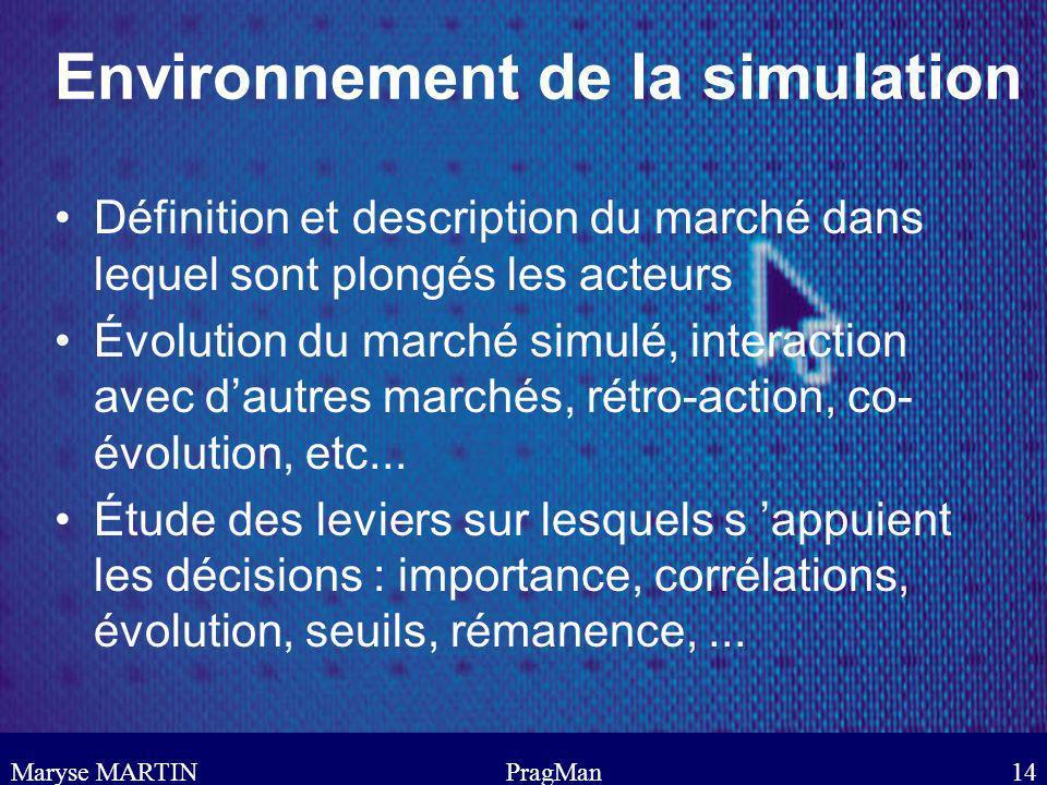 Maryse MARTINPragMan14 Environnement de la simulation Définition et description du marché dans lequel sont plongés les acteurs Évolution du marché sim