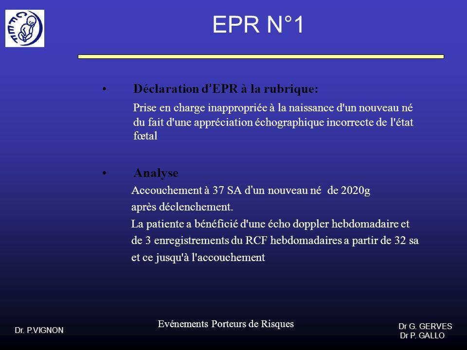Dr. P.VIGNON Dr G. GERVES Dr P. GALLO Evénements Porteurs de Risques EPR N°1 Déclaration dEPR à la rubrique: Prise en charge inappropriée à la naissan