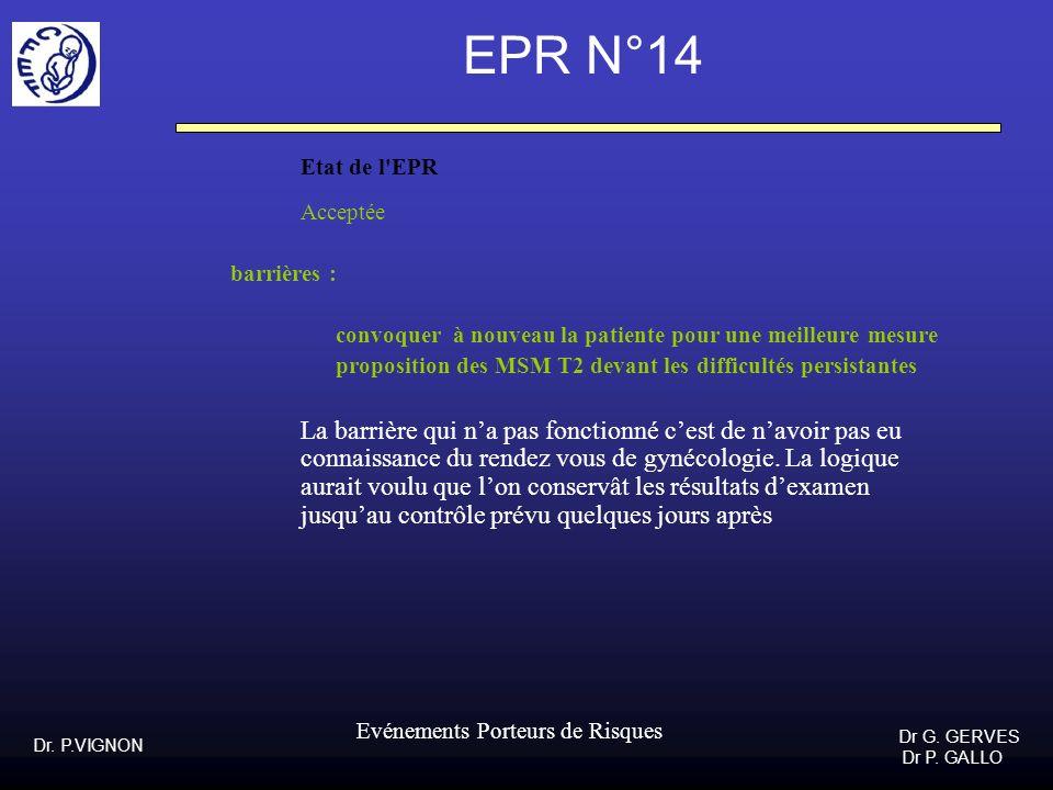 Dr. P.VIGNON Dr G. GERVES Dr P. GALLO Evénements Porteurs de Risques EPR N°14 Etat de l'EPR Acceptée barrières : convoquer à nouveau la patiente pour