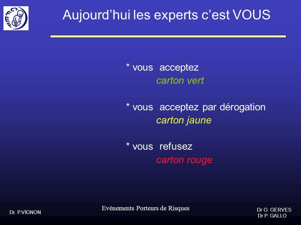 Dr. P.VIGNON Dr G. GERVES Dr P. GALLO Evénements Porteurs de Risques Aujourdhui les experts cest VOUS * vous acceptez carton vert * vous acceptez par