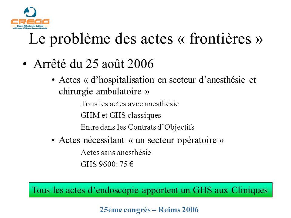 Le problème des actes « frontières » Arrêté du 25 août 2006 Actes « dhospitalisation en secteur danesthésie et chirurgie ambulatoire » Tous les actes