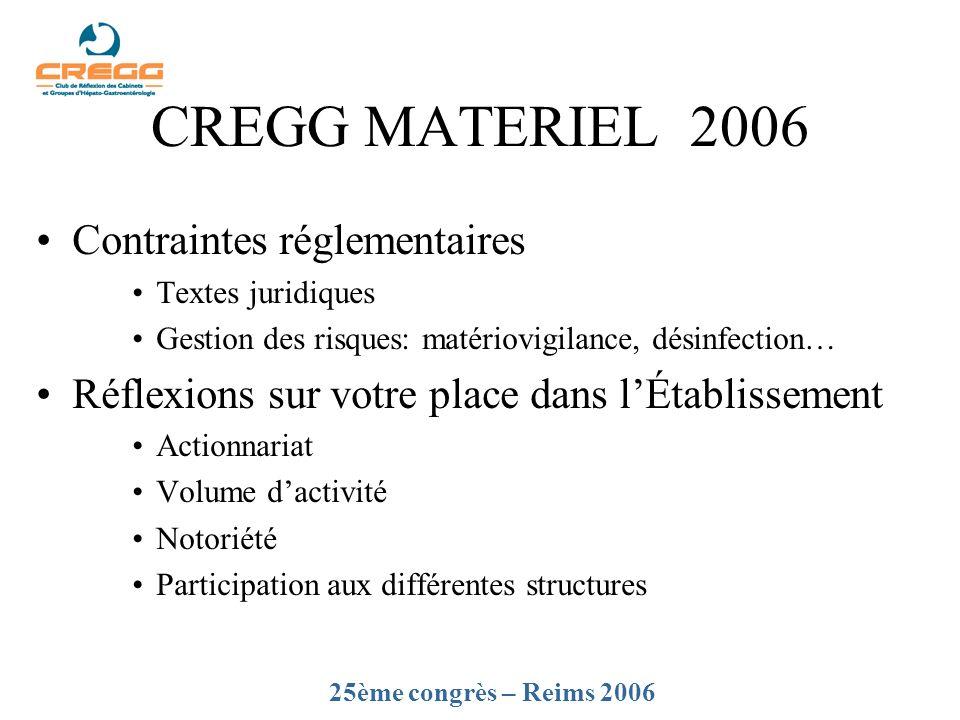 CREGG MATERIEL 2006 Contraintes réglementaires Textes juridiques Gestion des risques: matériovigilance, désinfection… Réflexions sur votre place dans