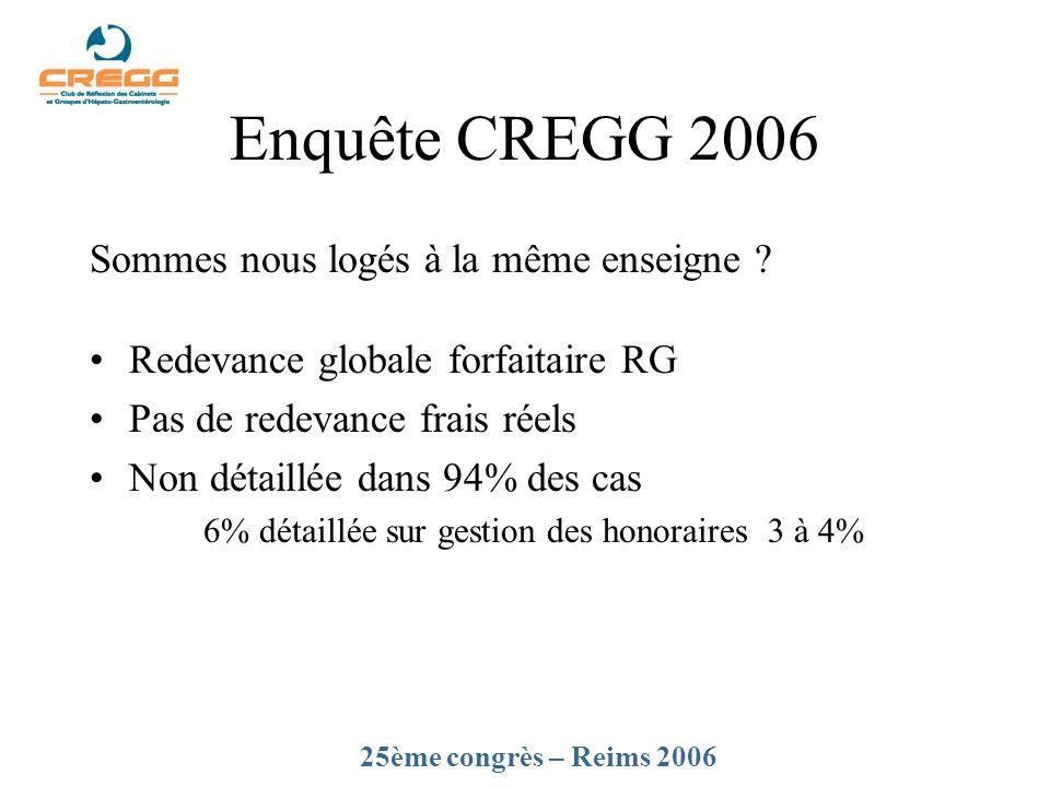 Enquête CREGG 2006 Sommes nous logés à la même enseigne ? Redevance globale forfaitaire RG Pas de redevance frais réels Non détaillée dans 94% des cas