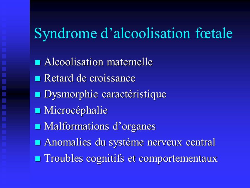 Syndrome dalcoolisation fœtale Alcoolisation maternelle Alcoolisation maternelle Retard de croissance Retard de croissance Dysmorphie caractéristique