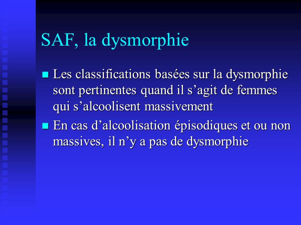 SAF, la dysmorphie Les classifications basées sur la dysmorphie sont pertinentes quand il sagit de femmes qui salcoolisent massivement Les classificat
