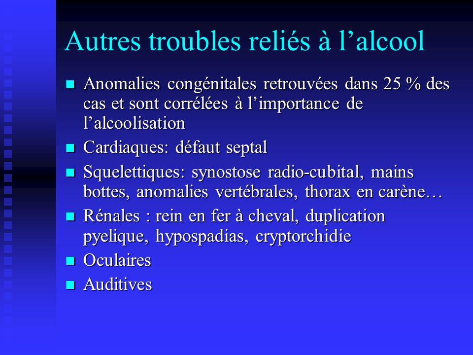 Autres troubles reliés à lalcool Anomalies congénitales retrouvées dans 25 % des cas et sont corrélées à limportance de lalcoolisation Anomalies congé
