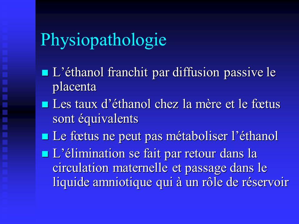 Physiopathologie Léthanol franchit par diffusion passive le placenta Léthanol franchit par diffusion passive le placenta Les taux déthanol chez la mèr
