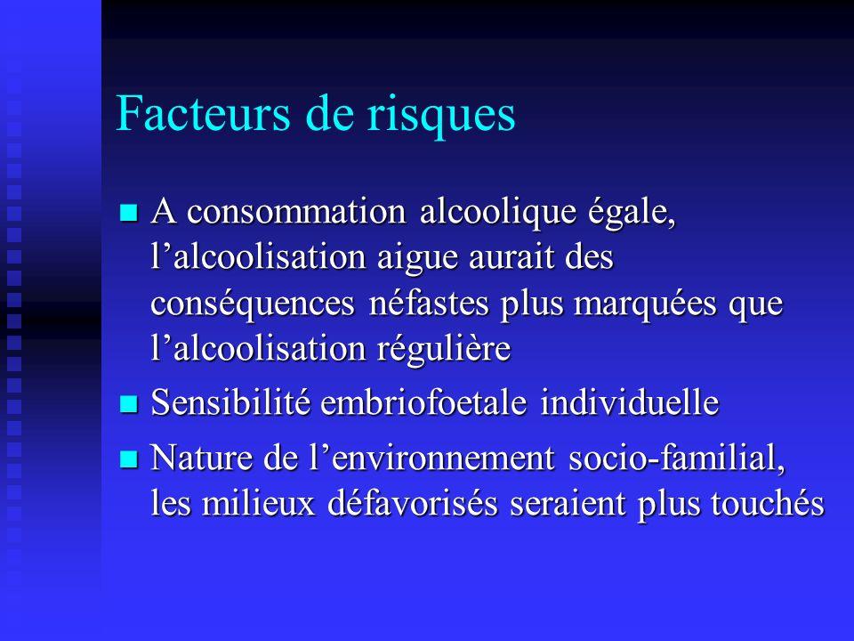 Facteurs de risques A consommation alcoolique égale, lalcoolisation aigue aurait des conséquences néfastes plus marquées que lalcoolisation régulière
