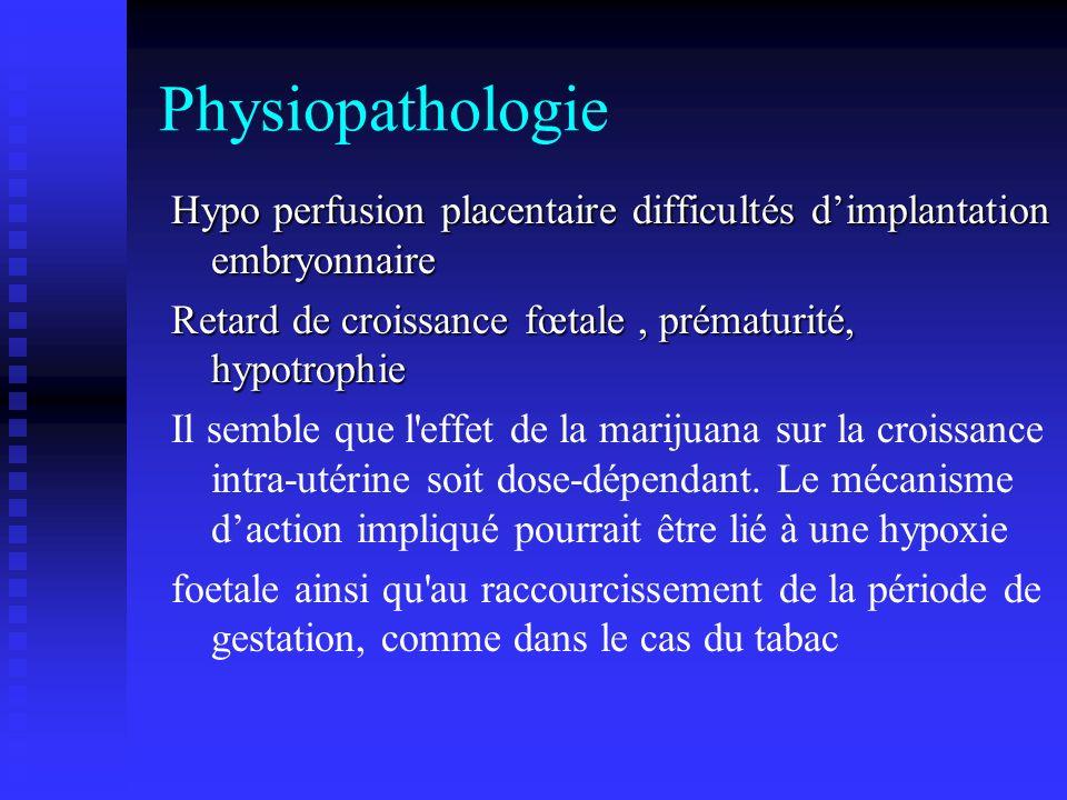 Physiopathologie Hypo perfusion placentaire difficultés dimplantation embryonnaire Retard de croissance fœtale, prématurité, hypotrophie Il semble que