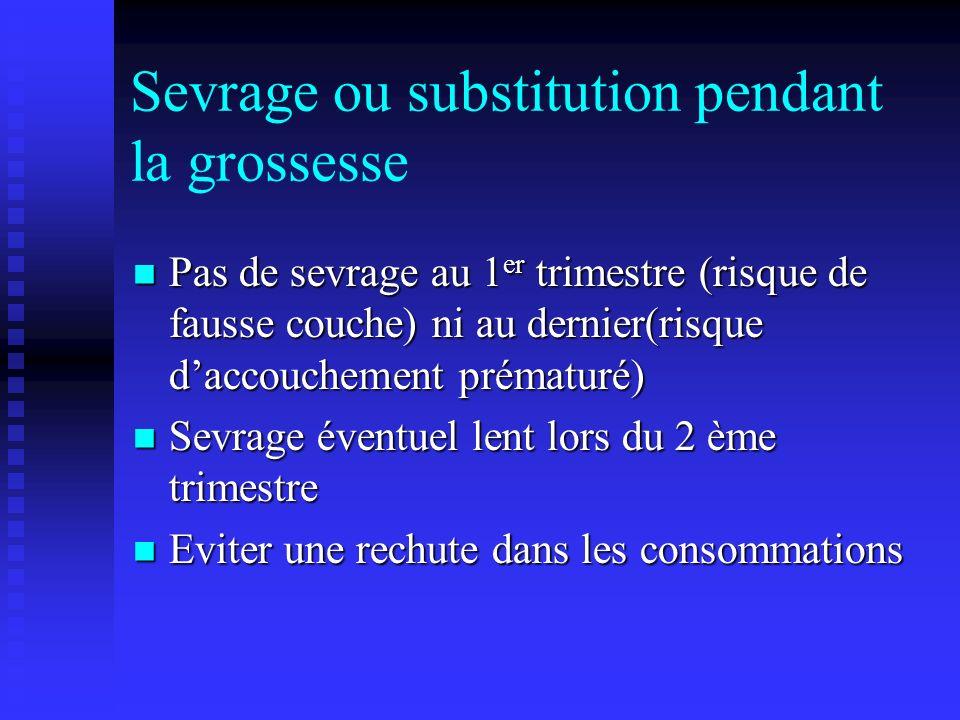 Sevrage ou substitution pendant la grossesse Pas de sevrage au 1 er trimestre (risque de fausse couche) ni au dernier(risque daccouchement prématuré)