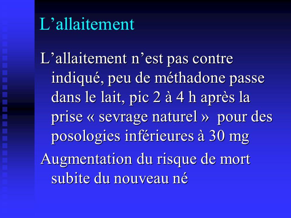 Lallaitement Lallaitement nest pas contre indiqué, peu de méthadone passe dans le lait, pic 2 à 4 h après la prise « sevrage naturel » pour des posolo