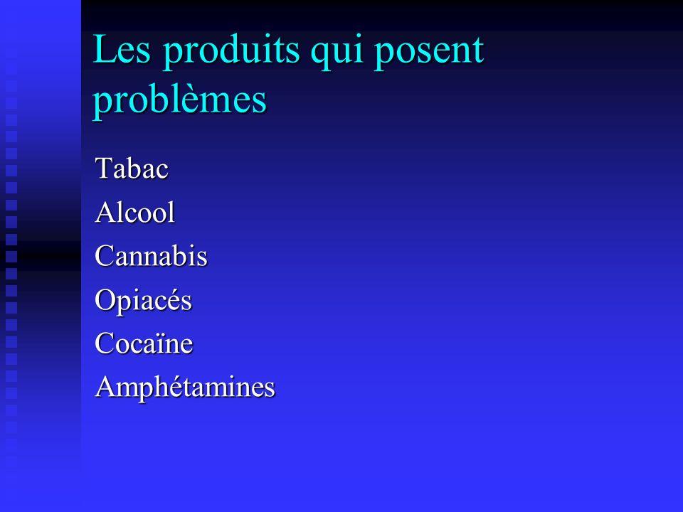 Les produits qui posent problèmes TabacAlcoolCannabisOpiacésCocaïneAmphétamines