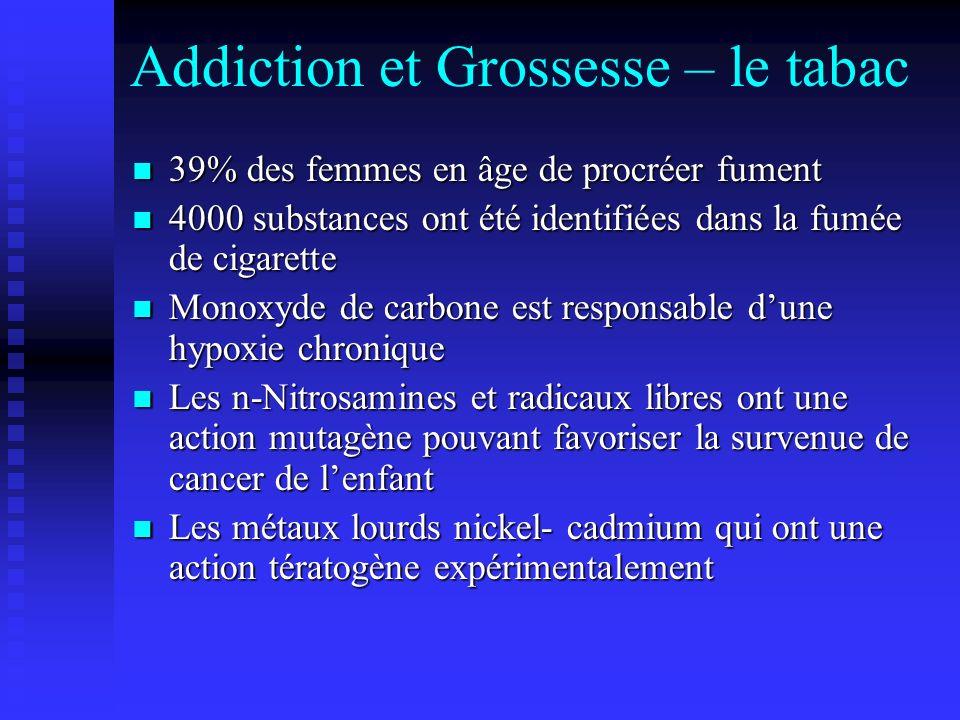 Addiction et Grossesse – le tabac 39% des femmes en âge de procréer fument 39% des femmes en âge de procréer fument 4000 substances ont été identifiée