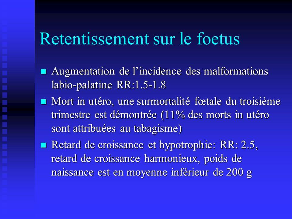 Retentissement chez lenfant Mort subite du nourrisson (RR: 2 à 6) Mort subite du nourrisson (RR: 2 à 6) Altération de la fonction pulmonaire à la naissance Altération de la fonction pulmonaire à la naissance Cancers de lenfant (leucémies, lymphomes, tumeurs cérébrales) leur fréquence serait accrue de 10% en cas de tabagisme maternel Cancers de lenfant (leucémies, lymphomes, tumeurs cérébrales) leur fréquence serait accrue de 10% en cas de tabagisme maternel Augmentation des infections ORL et respiratoires surtout en lien avec le tabagisme passif Augmentation des infections ORL et respiratoires surtout en lien avec le tabagisme passif
