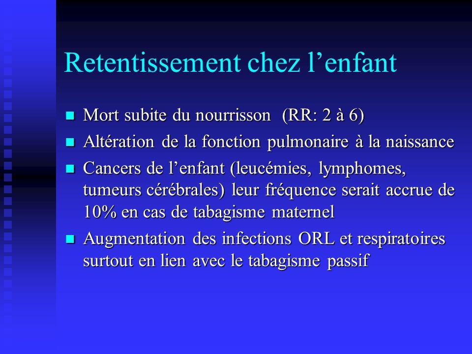 Retentissement chez lenfant Mort subite du nourrisson (RR: 2 à 6) Mort subite du nourrisson (RR: 2 à 6) Altération de la fonction pulmonaire à la nais