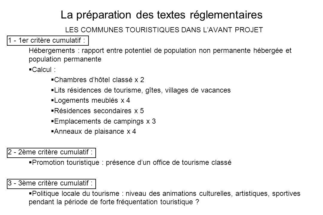 La préparation des textes réglementaires LES COMMUNES TOURISTIQUES DANS LAVANT PROJET 1 - 1er critère cumulatif : Hébergements : rapport entre potenti