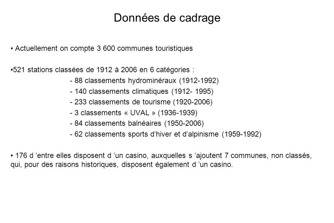 Données de cadrage Actuellement on compte 3 600 communes touristiques 521 stations classées de 1912 à 2006 en 6 catégories : - 88 classements hydromin