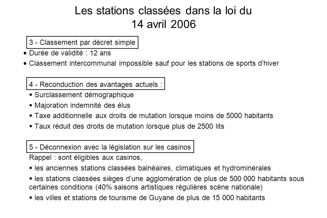 Les stations classées dans la loi du 14 avril 2006 3 - Classement par décret simple Durée de validité : 12 ans Classement intercommunal impossible sau