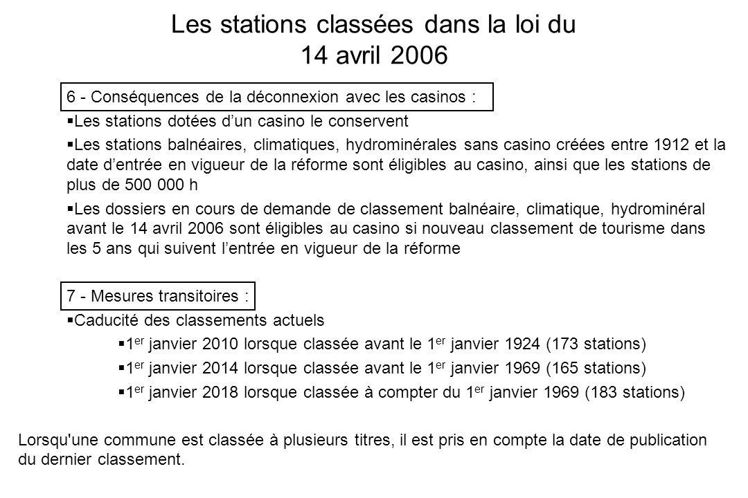 Les stations classées dans la loi du 14 avril 2006 6 - Conséquences de la déconnexion avec les casinos : Les stations dotées dun casino le conservent