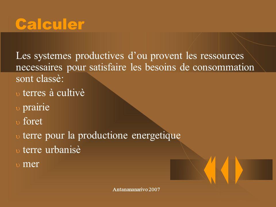 Antanananarivo 2007 On evalue les ressources que sont consomme en 5 categories: alimentation habitation transports Biens de consommation services Calculer
