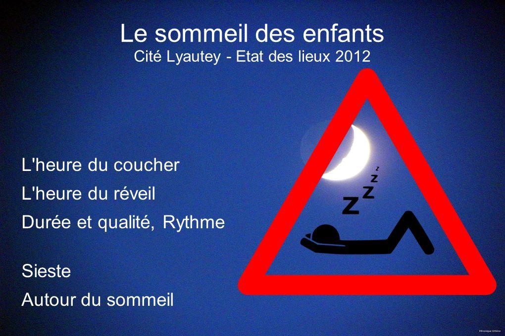 Le sommeil des enfants Cité Lyautey - Etat des lieux 2012 L'heure du coucher L'heure du réveil Durée et qualité, Rythme Sieste Autour du sommeil