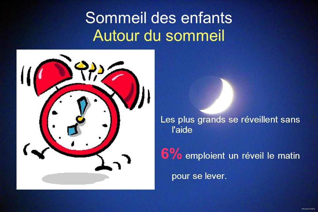 Sommeil des enfants Autour du sommeil Les plus grands se réveillent sans l'aide 6% emploient un réveil le matin pour se lever.