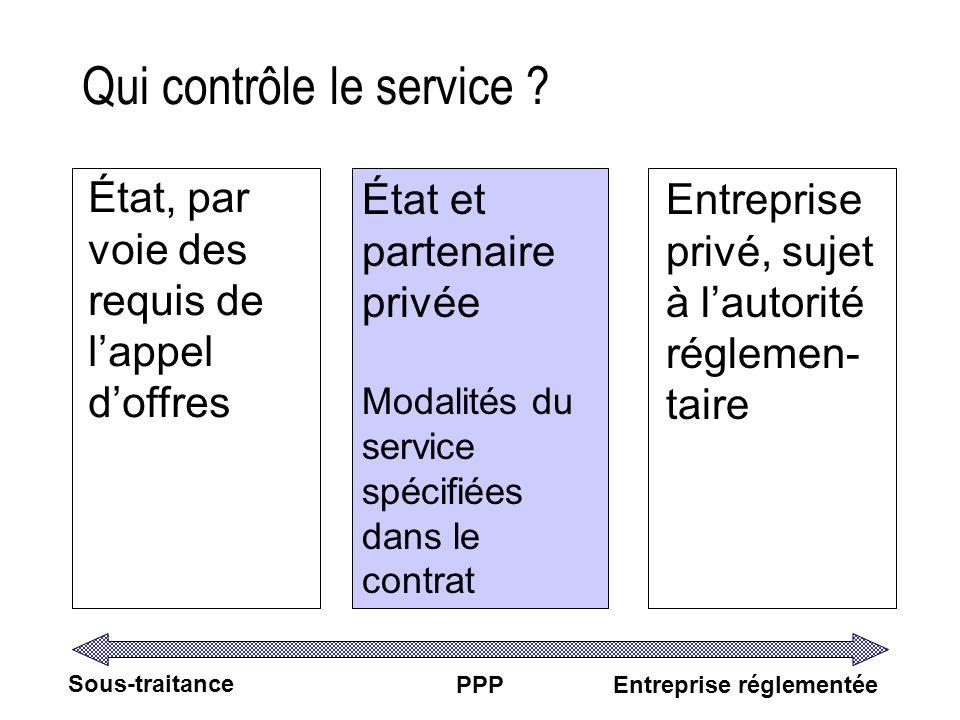 Qui contrôle le service ? État, par voie des requis de lappel doffres État et partenaire privée Modalités du service spécifiées dans le contrat Entrep