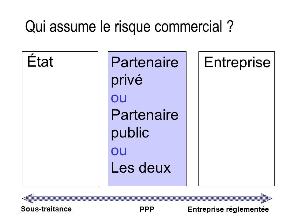 Qui assume le risque commercial ? État Partenaire privé ou Partenaire public ou Les deux Entreprise Sous-traitance PPPEntreprise réglementée