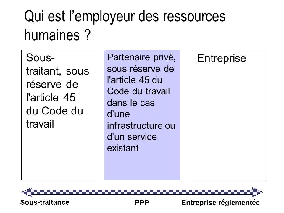 Qui est lemployeur des ressources humaines ? Sous- traitant, sous réserve de l'article 45 du Code du travail Partenaire privé, sous réserve de l'artic