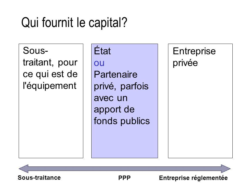 Qui fournit le capital? Sous- traitant, pour ce qui est de l'équipement État ou Partenaire privé, parfois avec un apport de fonds publics Entreprise p