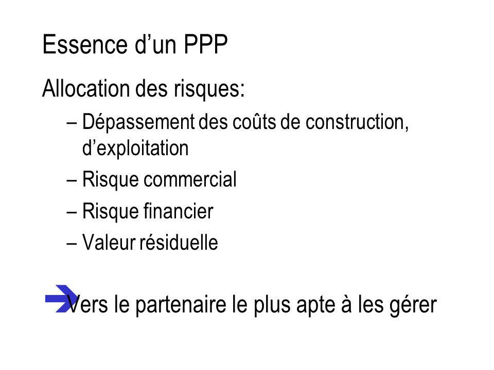 Essence dun PPP Allocation des risques: –Dépassement des coûts de construction, dexploitation –Risque commercial –Risque financier –Valeur résiduelle