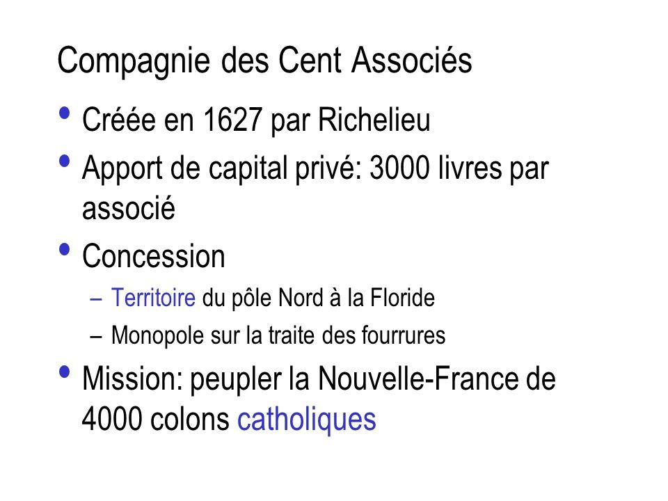Compagnie des Cent Associés Créée en 1627 par Richelieu Apport de capital privé: 3000 livres par associé Concession –Territoire du pôle Nord à la Flor