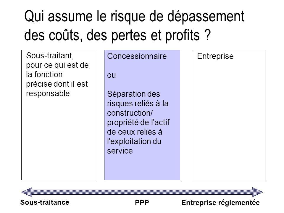 Qui assume le risque de dépassement des coûts, des pertes et profits ? Sous-traitant, pour ce qui est de la fonction précise dont il est responsable C