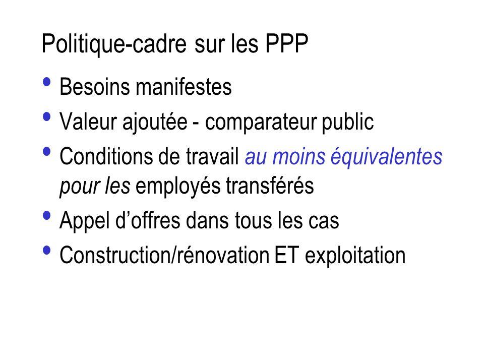 Politique-cadre sur les PPP Besoins manifestes Valeur ajoutée - comparateur public Conditions de travail au moins équivalentes pour les employés trans