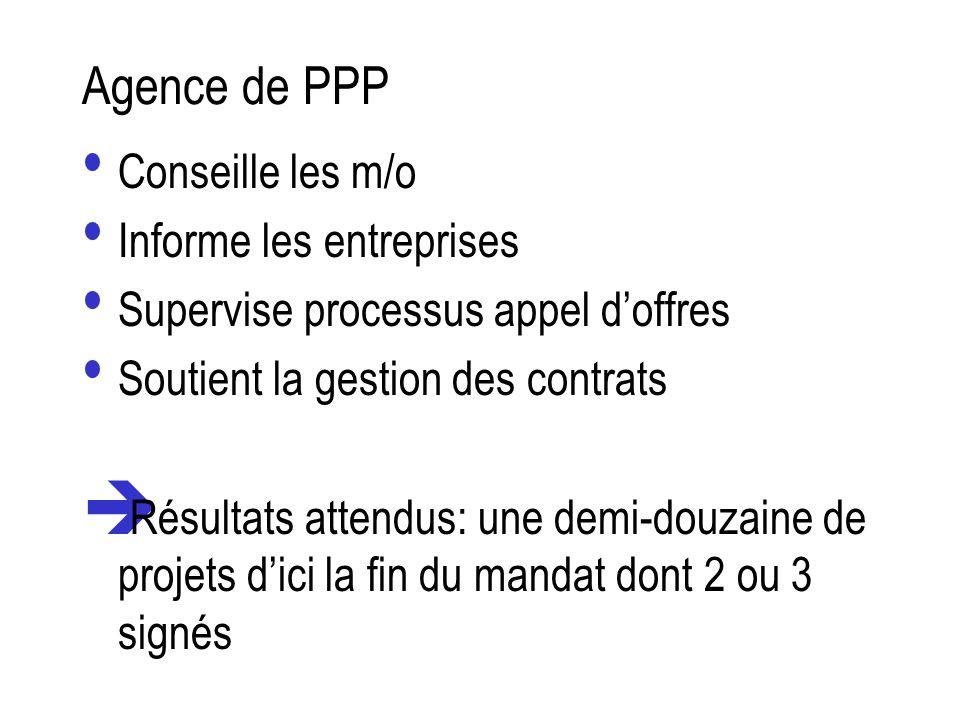 Agence de PPP Conseille les m/o Informe les entreprises Supervise processus appel doffres Soutient la gestion des contrats è Résultats attendus: une d