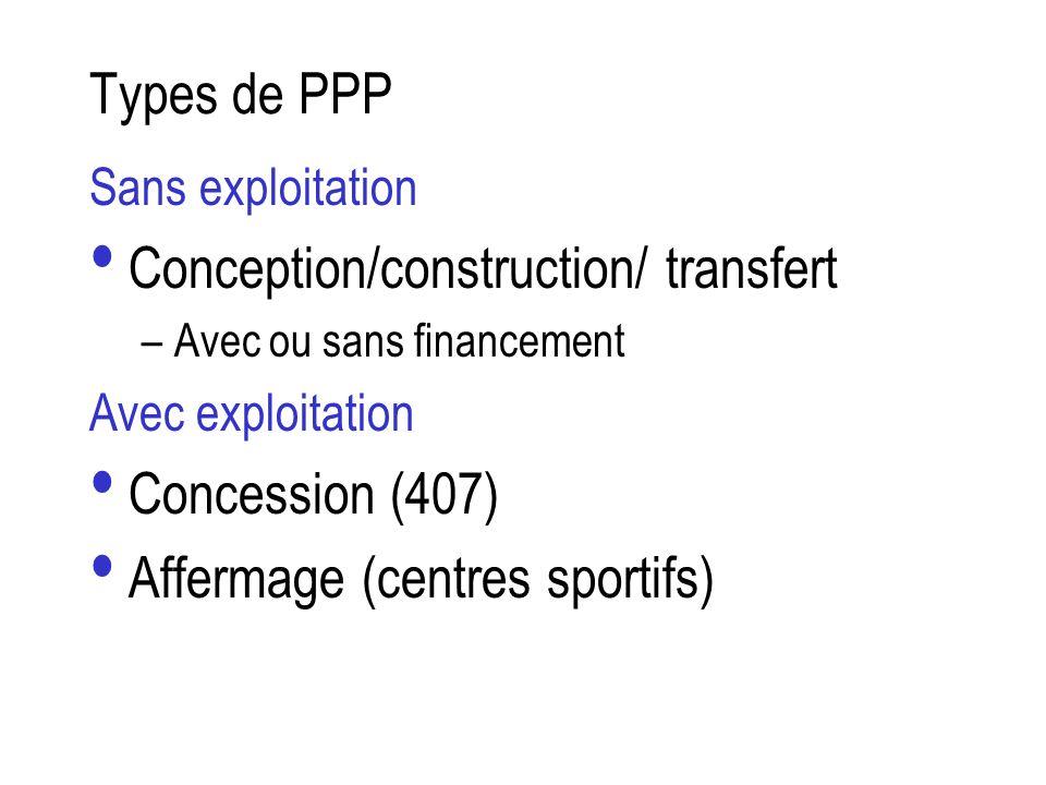 Types de PPP Sans exploitation Conception/construction/ transfert –Avec ou sans financement Avec exploitation Concession (407) Affermage (centres spor
