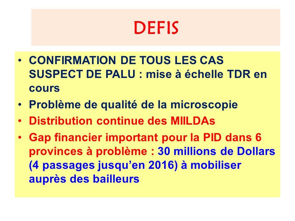 DEFIS CONFIRMATION DE TOUS LES CAS SUSPECT DE PALU : mise à échelle TDR en cours Problème de qualité de la microscopie Distribution continue des MIILD