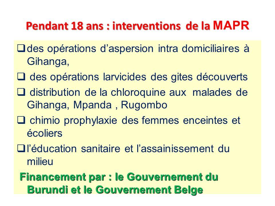 Pendant 18 ans : interventions de la Pendant 18 ans : interventions de la MAPR des opérations daspersion intra domiciliaires à Gihanga, des opérations