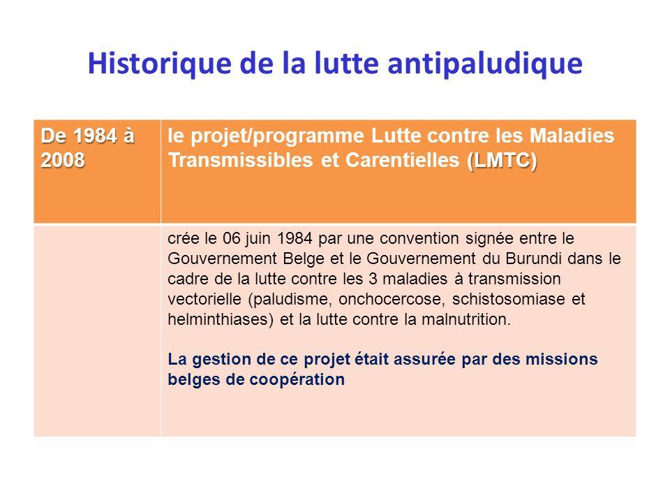Historique de la lutte antipaludique De 1984 à 2008 (LMTC) le projet/programme Lutte contre les Maladies Transmissibles et Carentielles (LMTC) crée le