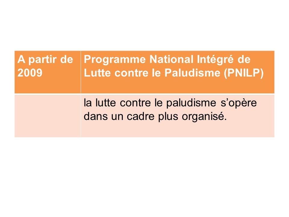 A partir de 2009 Programme National Intégré de Lutte contre le Paludisme (PNILP) la lutte contre le paludisme sopère dans un cadre plus organisé.