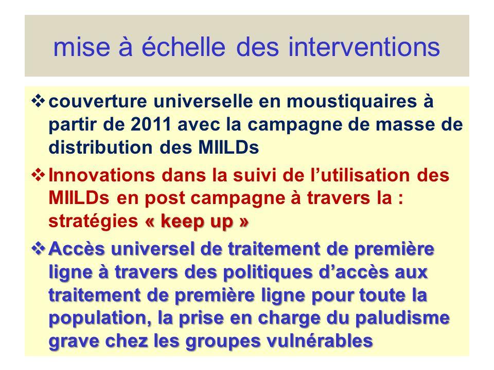 mise à échelle des interventions couverture universelle en moustiquaires à partir de 2011 avec la campagne de masse de distribution des MIILDs « keep