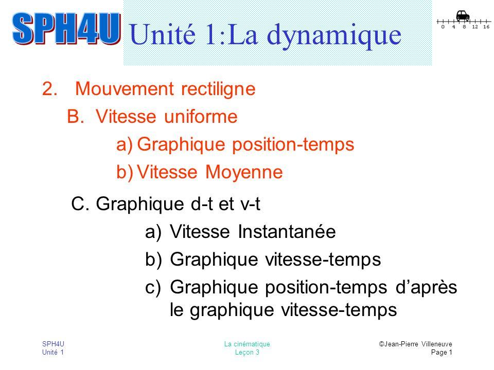 SPH4U Unité 1 La cinématique Leçon 3 ©Jean-Pierre Villeneuve Page 1 Unité 1 : La dynamique 2.Mouvement rectiligne B.Vitesse uniforme a)Graphique posit