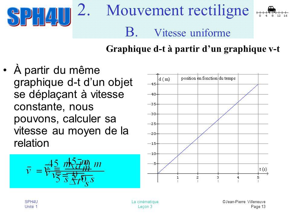 SPH4U Unité 1 La cinématique Leçon 3 ©Jean-Pierre Villeneuve Page 13 2. Mouvement rectiligne B. Vitesse uniforme À partir du même graphique d-t dun ob
