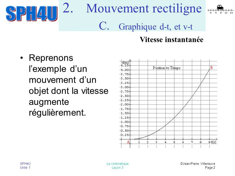SPH4U Unité 1 La cinématique Leçon 3 ©Jean-Pierre Villeneuve Page 2 2. Mouvement rectiligne C. Graphique d-t, et v-t Reprenons lexemple dun mouvement