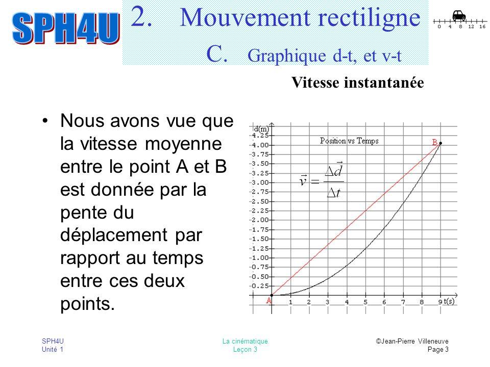 SPH4U Unité 1 La cinématique Leçon 3 ©Jean-Pierre Villeneuve Page 3 2. Mouvement rectiligne C. Graphique d-t, et v-t Nous avons vue que la vitesse moy