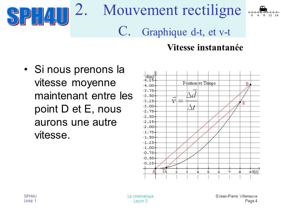 SPH4U Unité 1 La cinématique Leçon 3 ©Jean-Pierre Villeneuve Page 4 2. Mouvement rectiligne C. Graphique d-t, et v-t Si nous prenons la vitesse moyenn