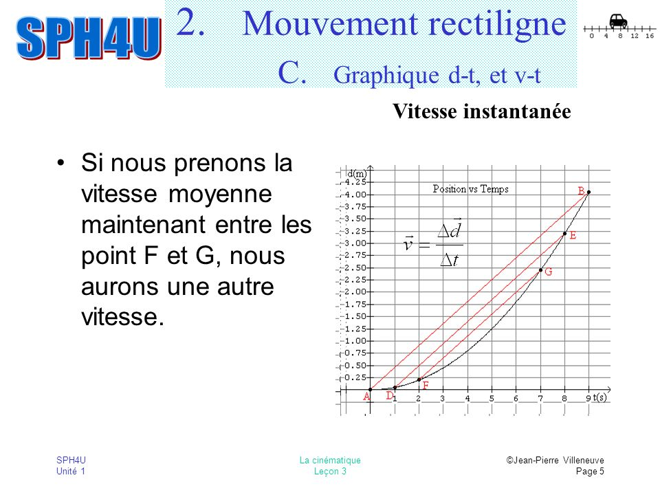 SPH4U Unité 1 La cinématique Leçon 3 ©Jean-Pierre Villeneuve Page 5 2. Mouvement rectiligne C. Graphique d-t, et v-t Si nous prenons la vitesse moyenn