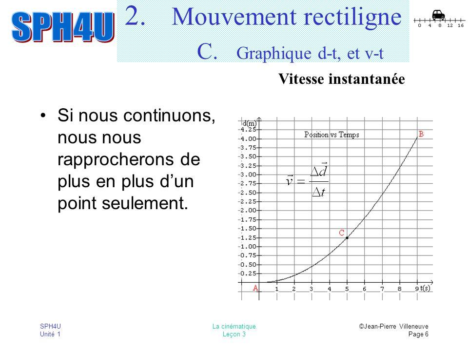 SPH4U Unité 1 La cinématique Leçon 3 ©Jean-Pierre Villeneuve Page 6 2. Mouvement rectiligne C. Graphique d-t, et v-t Si nous continuons, nous nous rap